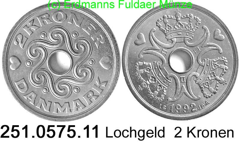 Umrechnung Dänische Kronen Dkk Euro Währungsrechner Dänemark